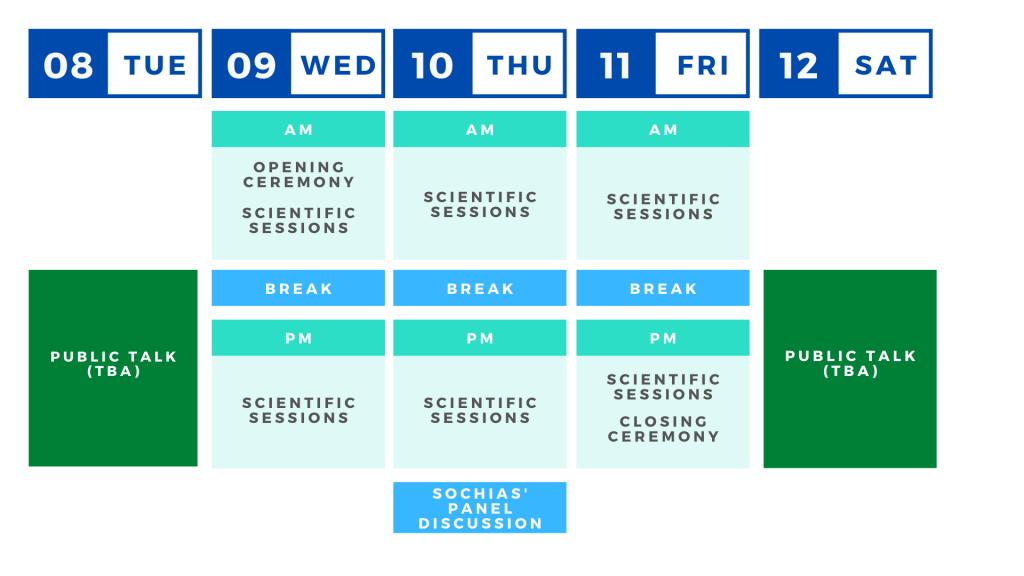 Calendarización de actividades SOCHIAS 2020